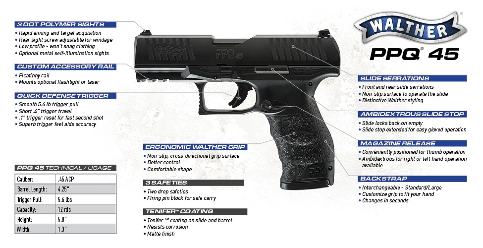Walther_PPQ_45_Feature-Graphic_OCT15-web